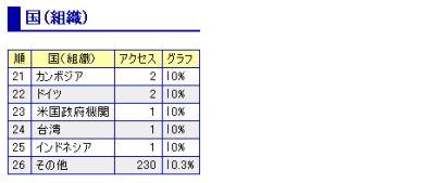 analyzer3_2.jpg