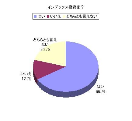 graph20071107_4.jpg