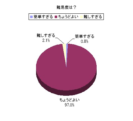 graph20071107_5.jpg