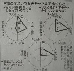 日経新聞2007年8月23日より