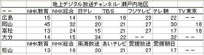 channel8s.jpg