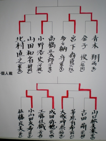 将棋新人戦2 (21)