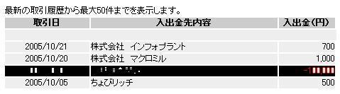 ebank1021