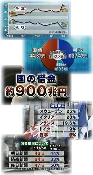 消費税 テレビ