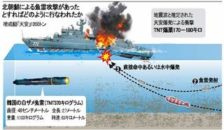 哨戒艦「天安」が魚雷攻撃を受け沈没