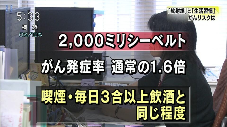 NHK朝のニュース 5月16日