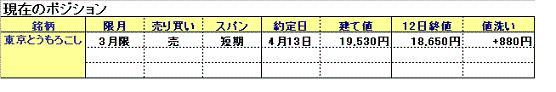 東京とうもろこし3月限