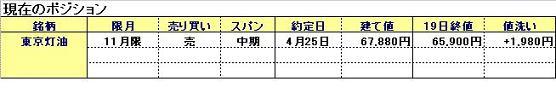 東京灯油522