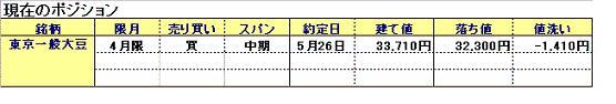 東京大豆6月2日