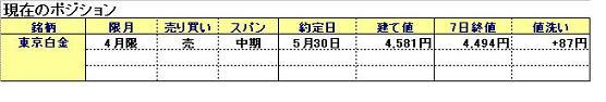 東京白金0608