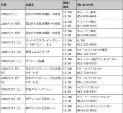 newsayumi hamasaki ASIA TOUR 2008 ~10th Anniversary~