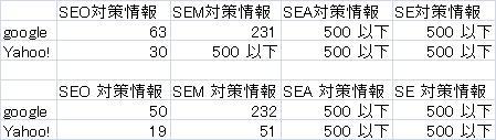 ブログ比較SEO_0827