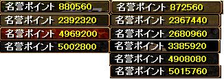 080111P戦結果