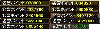 080118P戦結果