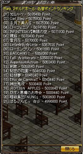 080126P戦結果