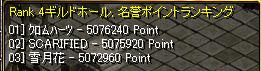 080208P戦