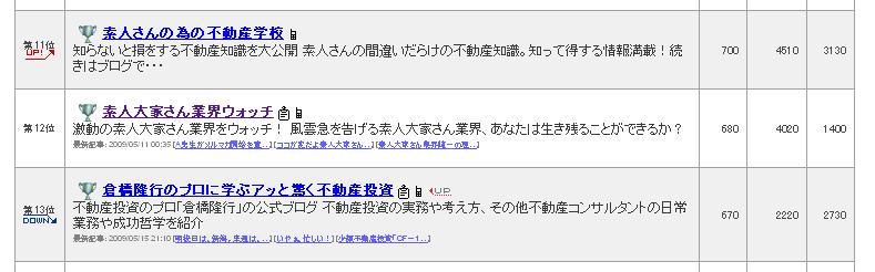 blog ranking 090515
