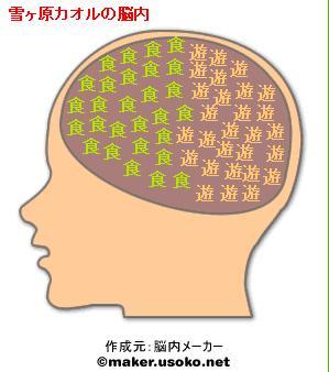 カオルの脳内