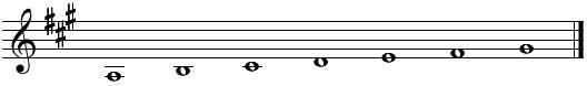 音階とコード(1)イ長調・調号