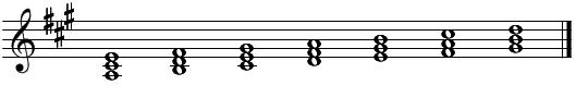 音階とコード(1)イ長調・三和音