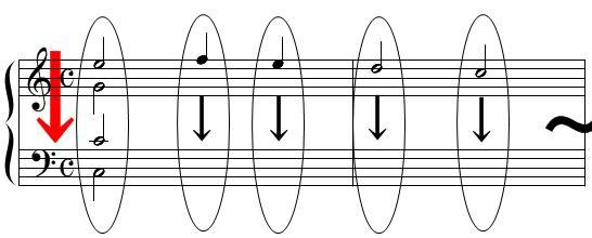 和声・コード進行(縦のつながり2)