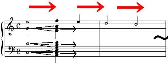 和声・コード進行(横のつながり)