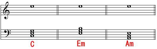 和声・コード進行(メロディーにコードをつける)3