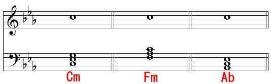和声・コード進行(メロディーにコードをつける)短調3
