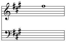 和声・コード進行(練習問題1)