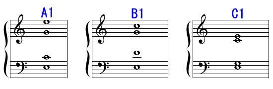 四声帯の転回形