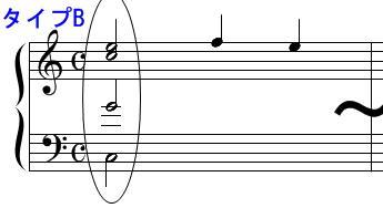 和声・コード(密集配置)