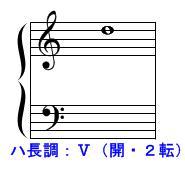 和声・コード(見本1)