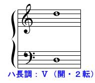 和声・コード(見本1)②