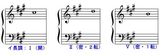 和声・コード(問題2)