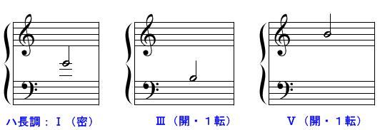 和声・コード進行(問題10)