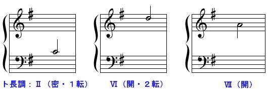 和声・コード進行(問題11)