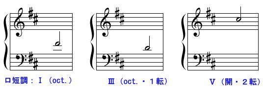 和声・コード(問題13)