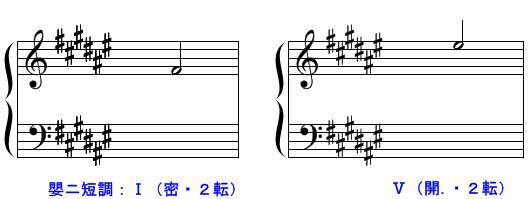 和声・コード(問題15)