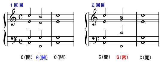 和声の連結1