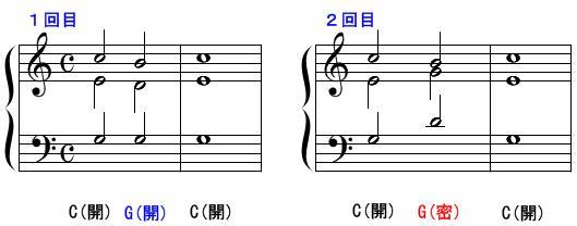 和声の連結2