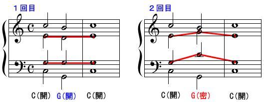 和声の連結3