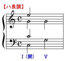 例題・手順3