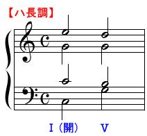 例題・手順4