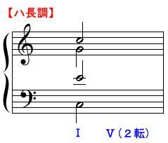 共通音の保留(例題1)