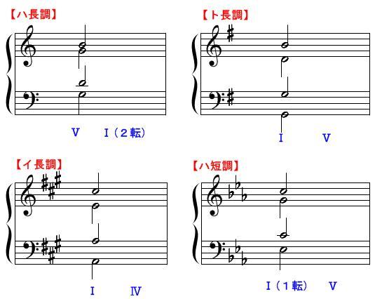 和声課題18