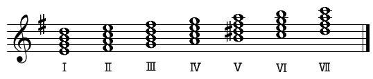 音階とコード(7)四和音