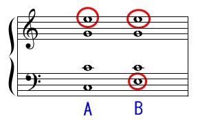 第三音の重複1