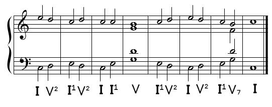 ソプラノ課題(手順4)