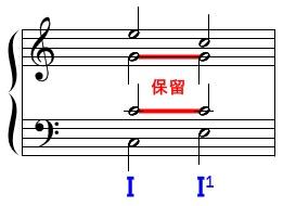 Ⅰ→Ⅰの連結