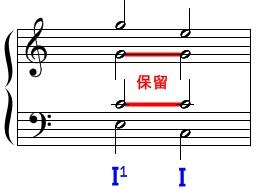 Ⅰ→Ⅰの連結2